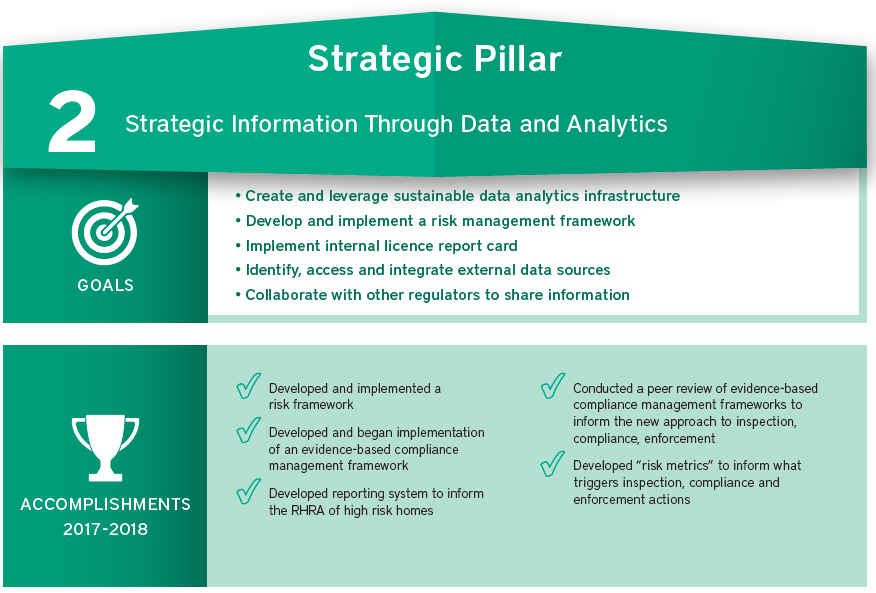 Strategic Pillar Two - Strategic Information Through Data and Analytics